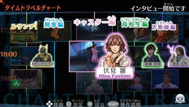 Screenshot - Time Travelers (PS_Vita) 2368067