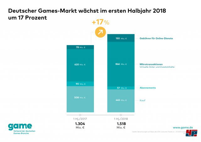 Screenshot - Spielemarkt Deutschland (360)